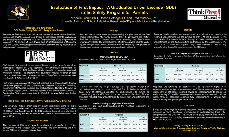 First Impact Research Poster